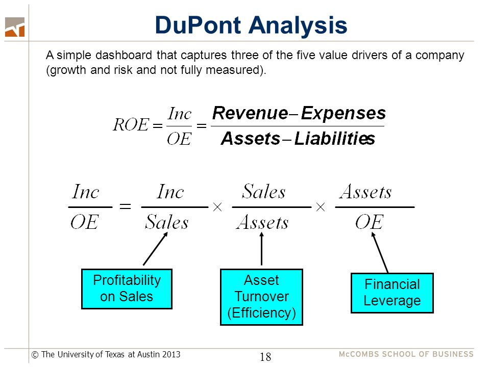 © The University of Texas at Austin 2013 DuPont Analysis 18 Profitability on Sales Financial Leverage Asset Turnover (Efficiency) A simple dashboard that captures three of the five value drivers of a company (growth and risk and not fully measured).
