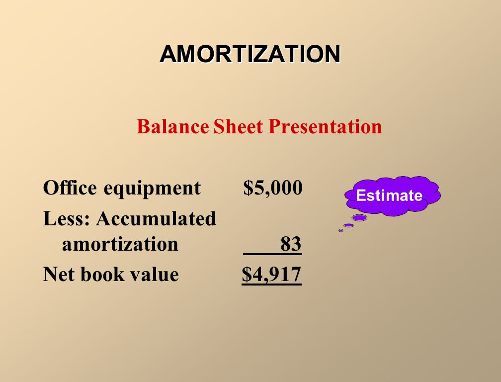 Accumulated Amortization Amortization Expense AMORTIZATION In recording amortization, Amortization Expense is debited and a contra asset account, Accu