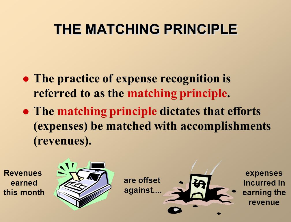 REVENUE RECOGNITION PRINCIPLE The revenue recognition principle states that revenue should be recognized in the accounting period in which it is earne