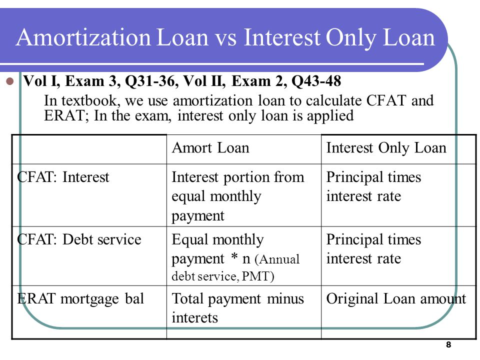 8 Amortization Loan vs Interest Only Loan Vol I, Exam 3, Q31-36, Vol II, Exam 2, Q43-48 In textbook, we use amortization loan to calculate CFAT and ERAT; In the exam, interest only loan is applied Amort LoanInterest Only Loan CFAT: InterestInterest portion from equal monthly payment Principal times interest rate CFAT: Debt serviceEqual monthly payment * n (Annual debt service, PMT) Principal times interest rate ERAT mortgage balTotal payment minus interets Original Loan amount