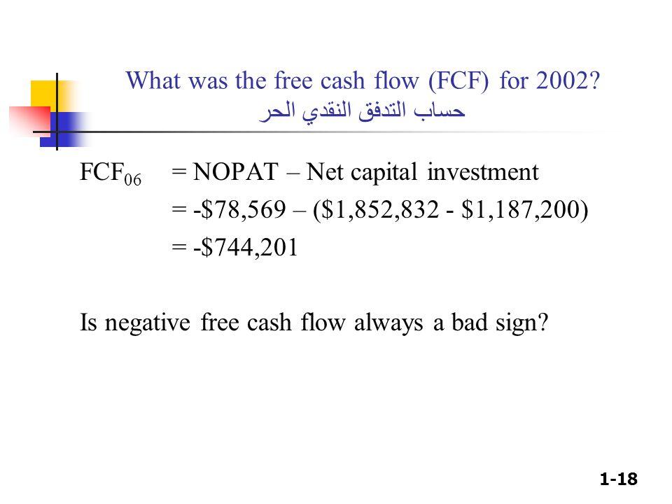 1-18 What was the free cash flow (FCF) for 2002? حساب التدفق النقدي الحر FCF 06 = NOPAT – Net capital investment = -$78,569 – ($1,852,832 - $1,187,200