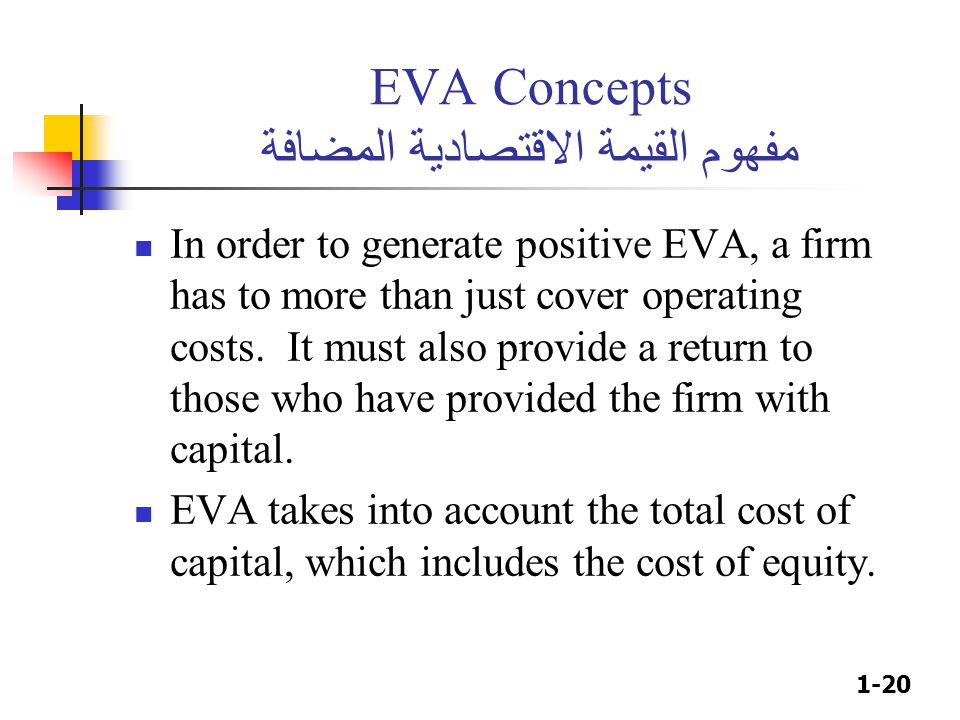 1-20 EVA Concepts مفهوم القيمة الاقتصادية المضافة In order to generate positive EVA, a firm has to more than just cover operating costs. It must also