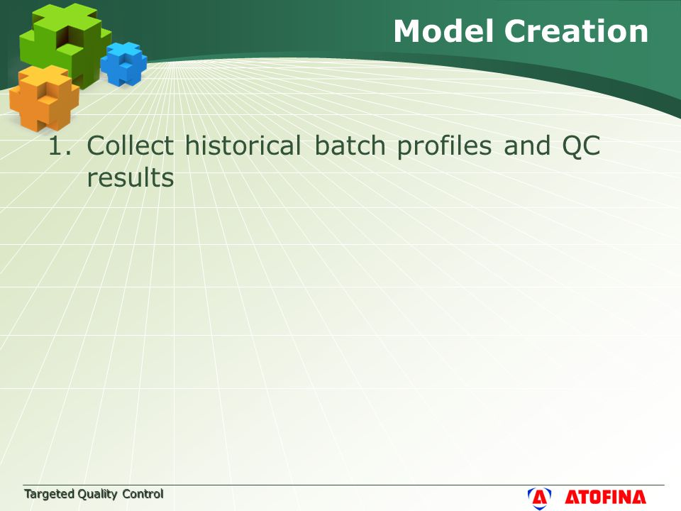Targeted Quality Control Model Creation 1.Collect historical batch profiles and QC results
