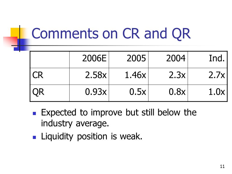 11 Comments on CR and QR 2006E20052004Ind.