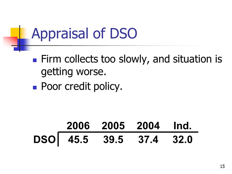15 Appraisal of DSO Firm collects too slowly, and situation is getting worse.