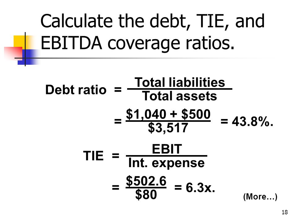 18 Total liabilities Total assets Debt ratio= = = 43.8%.