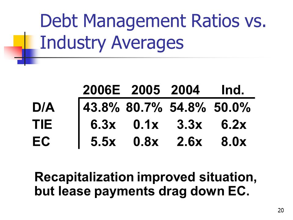 20 Recapitalization improved situation, but lease payments drag down EC.