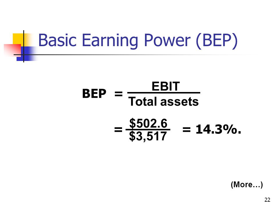 22 BEP = = = 14.3%. EBIT Total assets $502.6 $3,517 (More…) Basic Earning Power (BEP)