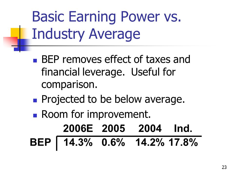 23 Basic Earning Power vs. Industry Average BEP removes effect of taxes and financial leverage.