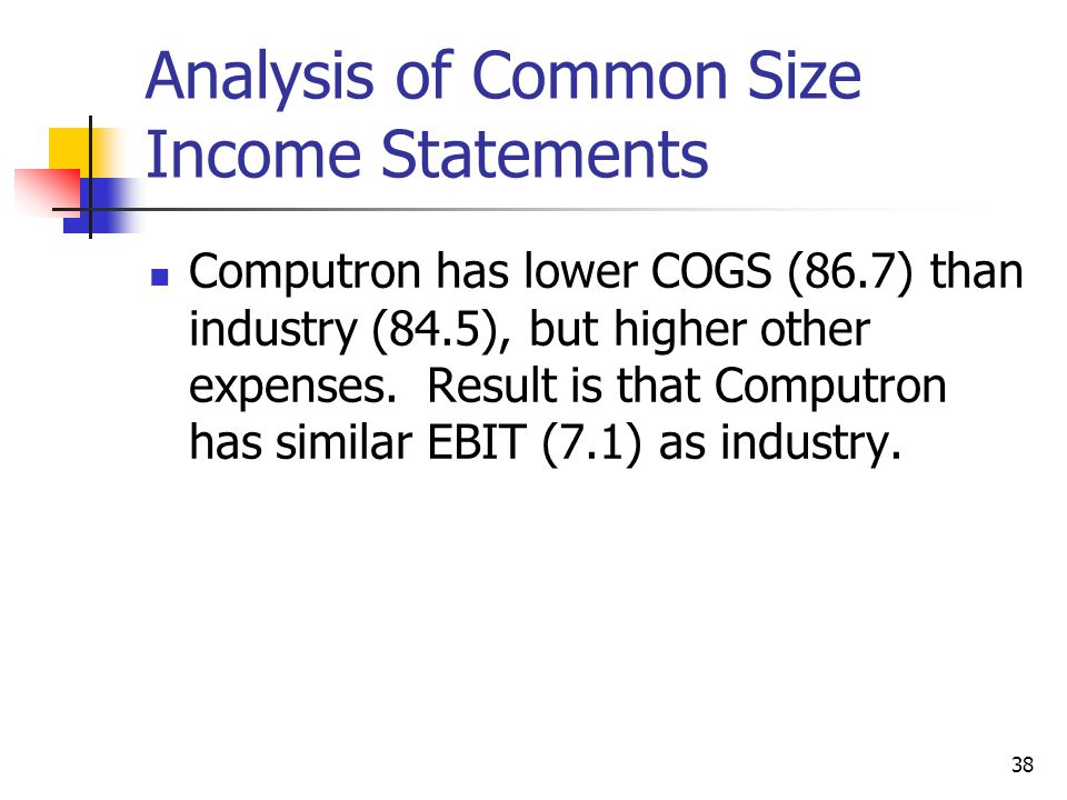 38 Analysis of Common Size Income Statements Computron has lower COGS (86.7) than industry (84.5), but higher other expenses.