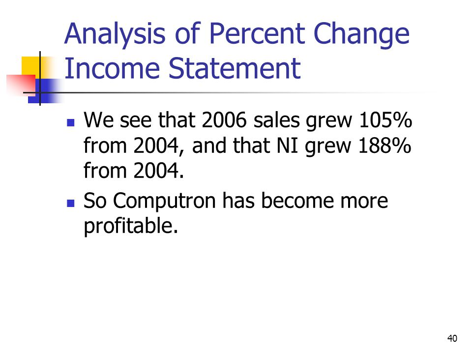 40 Analysis of Percent Change Income Statement We see that 2006 sales grew 105% from 2004, and that NI grew 188% from 2004.