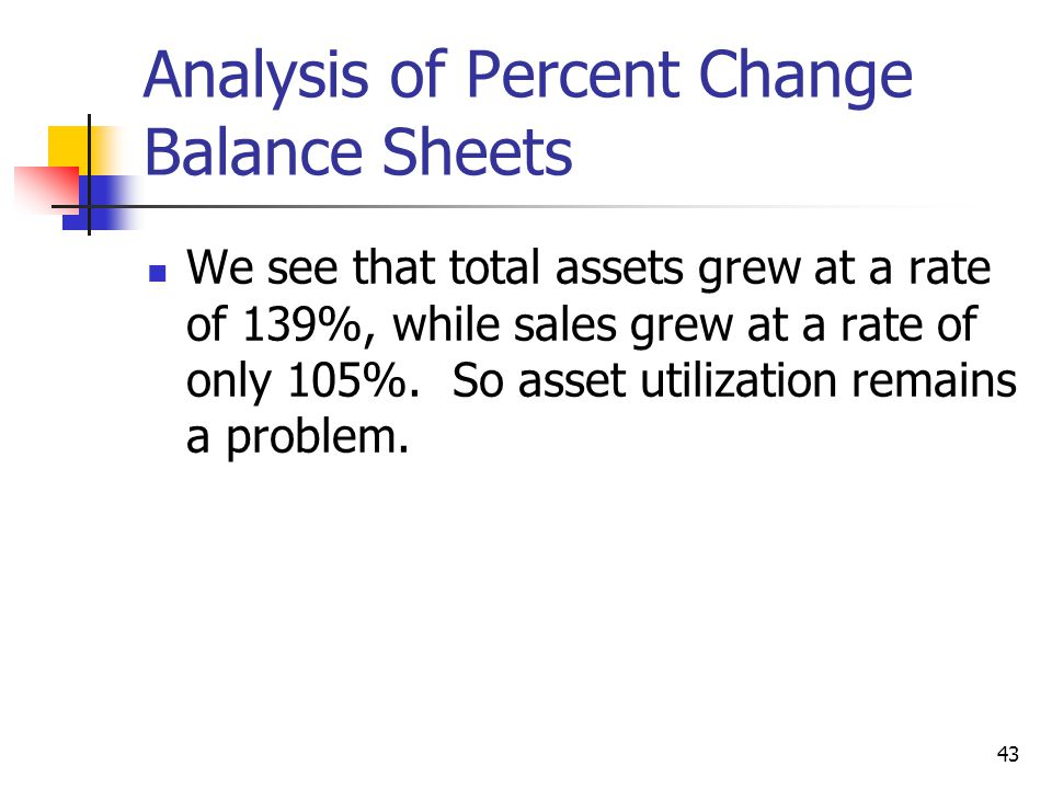 43 Analysis of Percent Change Balance Sheets We see that total assets grew at a rate of 139%, while sales grew at a rate of only 105%. So asset utiliz
