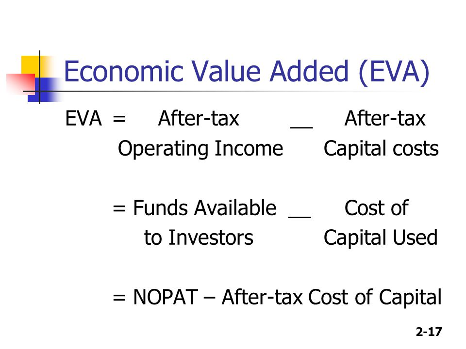 2-17 Economic Value Added (EVA) EVA = After-tax __ After-tax Operating Income Capital costs = Funds Available __Cost of to Investors Capital Used = NOPAT – After-tax Cost of Capital