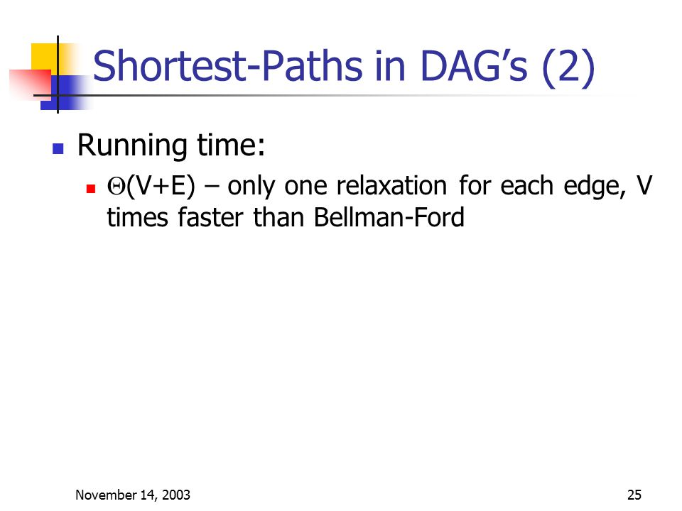 November 14, 200325 Shortest-Paths in DAG's (2) Running time:  (V+E) – only one relaxation for each edge, V times faster than Bellman-Ford