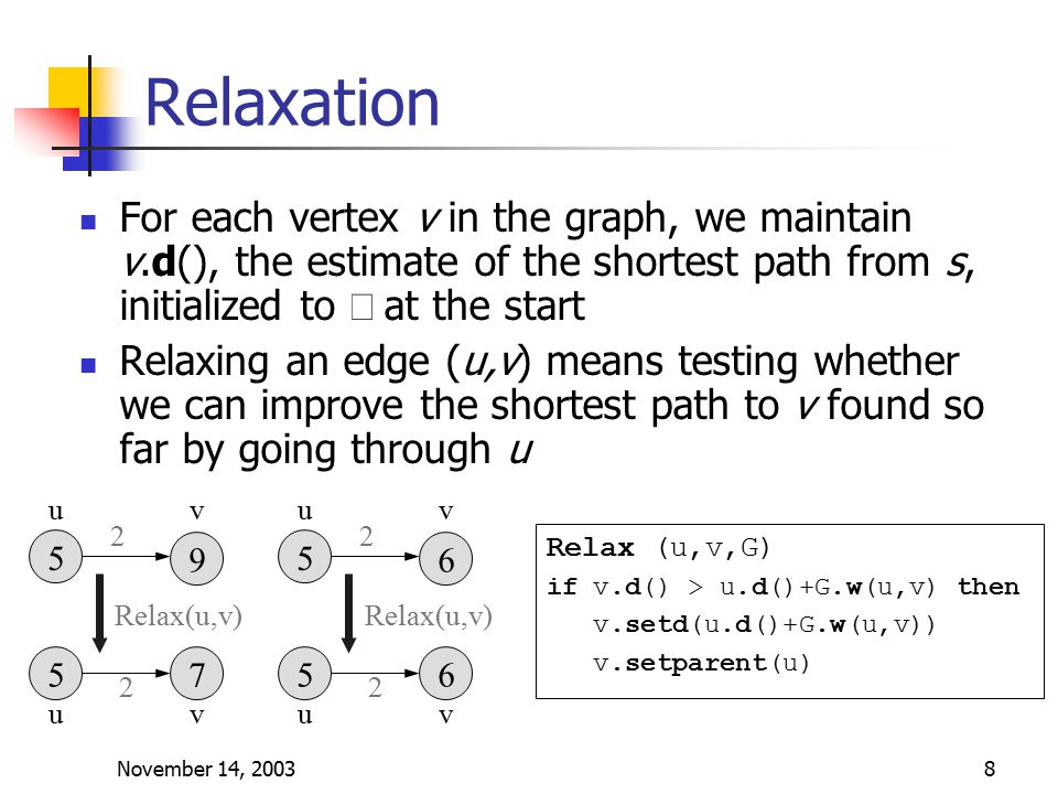 November 14, 20038 Relaxation For each vertex v in the graph, we maintain v.d(), the estimate of the shortest path from s, initialized to  at the start Relaxing an edge (u,v) means testing whether we can improve the shortest path to v found so far by going through u  uv vu 2 2   Relax(u,v)  uv vu 2 2   Relax (u,v,G) if v.d() > u.d()+G.w(u,v) then v.setd(u.d()+G.w(u,v)) v.setparent(u)