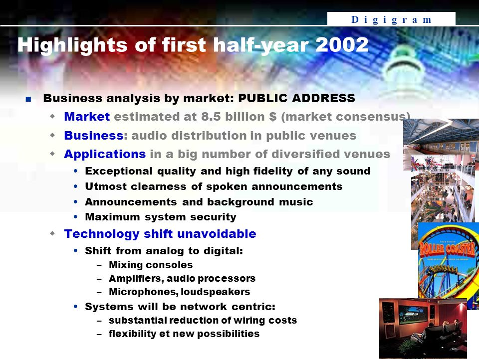 D i g i g r a m n Business analysis by market: PUBLIC ADDRESS wMarket estimated at 8.5 billion $ (market consensus) wBusiness: audio distribution in public venues wApplications in a big number of diversified venues Exceptional quality and high fidelity of any sound Utmost clearness of spoken announcements Announcements and background music Maximum system security wTechnology shift unavoidable Shift from analog to digital: –Mixing consoles –Amplifiers, audio processors –Microphones, loudspeakers Systems will be network centric: –substantial reduction of wiring costs –flexibility et new possibilities Highlights of first half-year 2002
