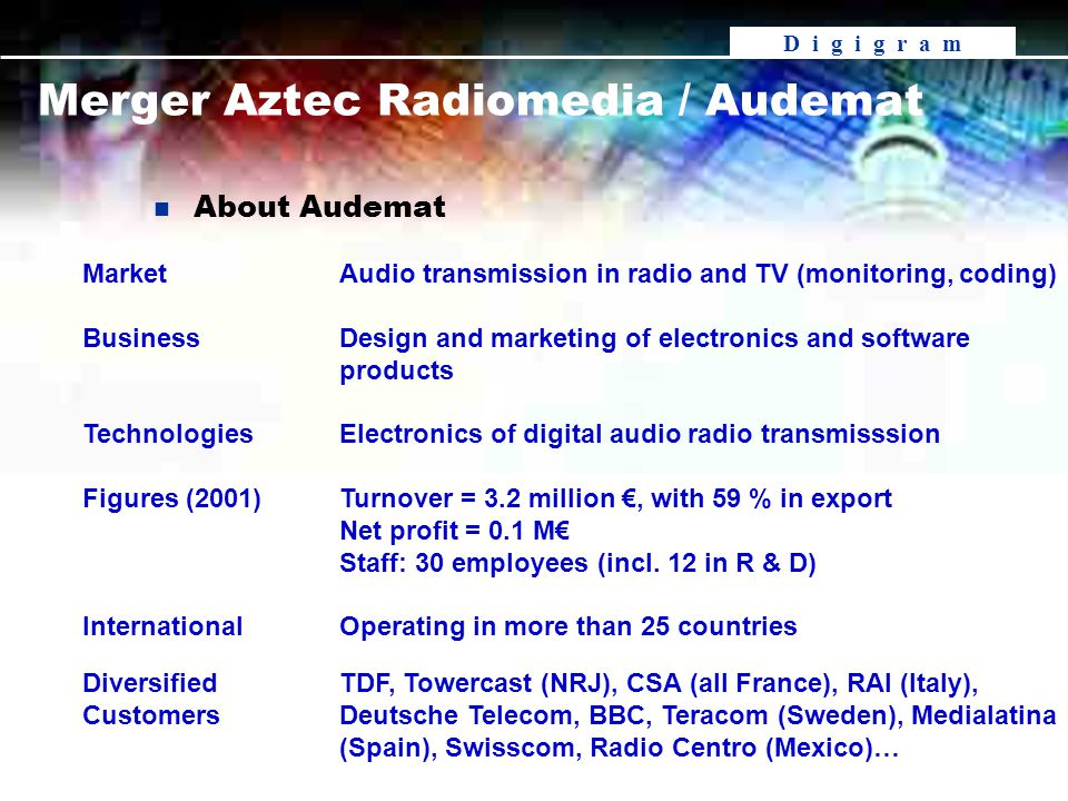 D i g i g r a m Merger Aztec Radiomedia / Audemat n About Audemat MarketAudio transmission in radio and TV (monitoring, coding) BusinessDesign and marketing of electronics and software products TechnologiesElectronics of digital audio radio transmisssion Figures (2001)Turnover = 3.2 million €, with 59 % in export Net profit = 0.1 M€ Staff: 30 employees (incl.