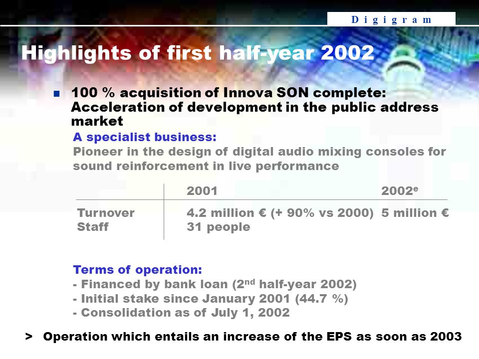 D i g i g r a m n 100 % acquisition of Innova SON complete: Acceleration of development in the public address market >Operation which entails an increase of the EPS as soon as 2003 Highlights of first half-year 2002 A specialist business: Pioneer in the design of digital audio mixing consoles for sound reinforcement in live performance Terms of operation: - Financed by bank loan (2 nd half-year 2002) - Initial stake since January 2001 (44.7 %) - Consolidation as of July 1, 2002 20012002 e Turnover 4.2 million € (+ 90% vs 2000)5 million € Staff31 people