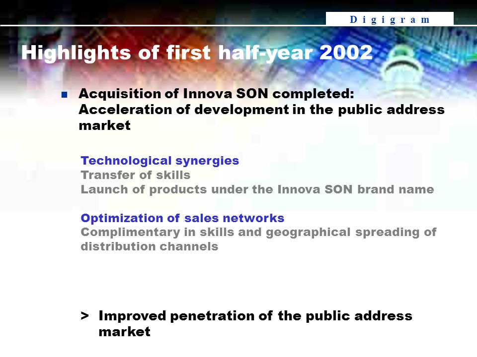 D i g i g r a m n Acquisition of Innova SON completed: Acceleration of development in the public address market >Improved penetration of the public address market Highlights of first half-year 2002 Technological synergies Transfer of skills Launch of products under the Innova SON brand name Optimization of sales networks Complimentary in skills and geographical spreading of distribution channels
