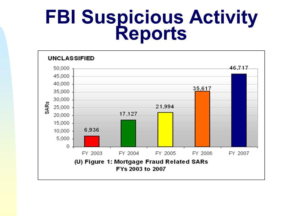 FBI Suspicious Activity Reports