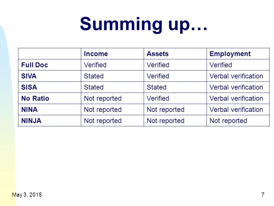 Summing up… IncomeAssetsEmployment Full DocVerified SIVAStatedVerifiedVerbal verification SISAStated Verbal verification No RatioNot reportedVerifiedVerbal verification NINANot reported Verbal verification NINJANot reported 7May 3, 2015