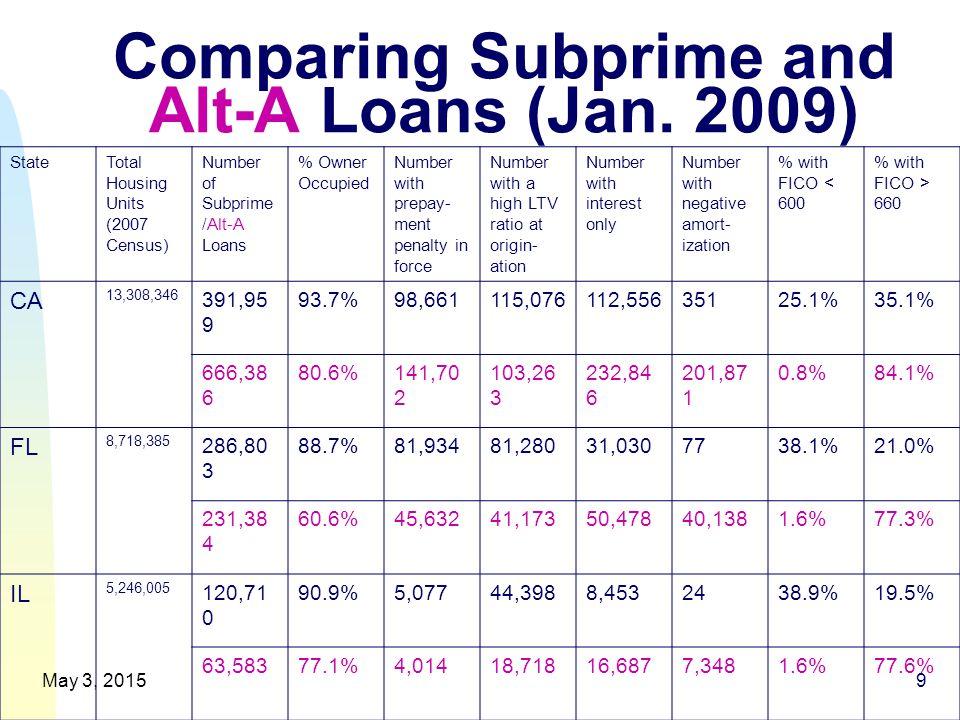 Comparing Subprime and Alt-A Loans (Jan.