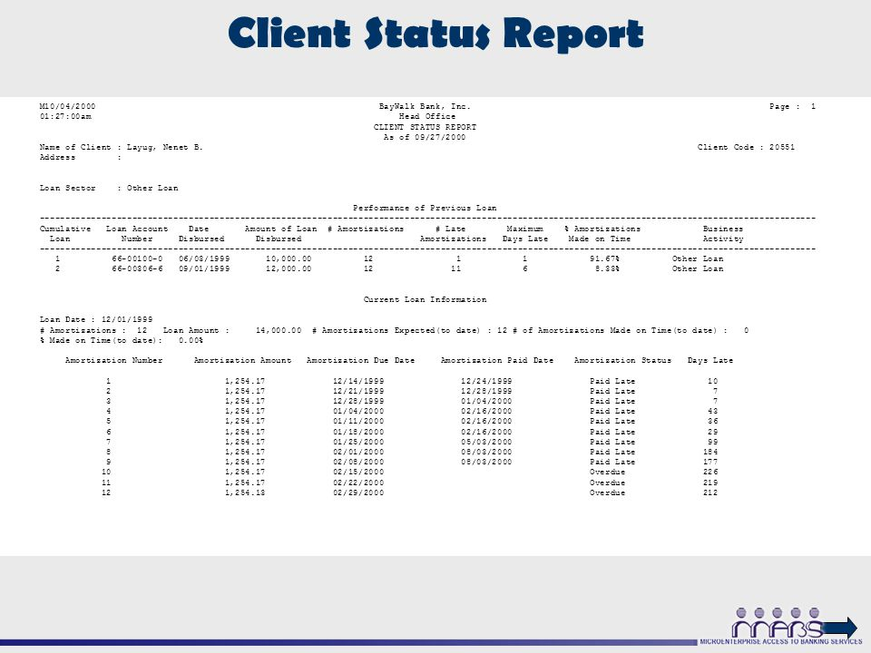 Client Status Report M10/04/2000 BayWalk Bank, Inc.