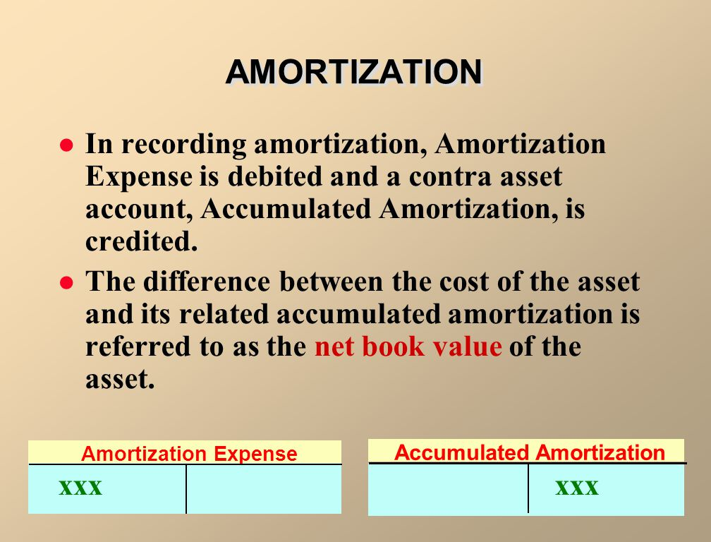 Amortization is an estimate rather than a factual measurement of the cost that has expired.