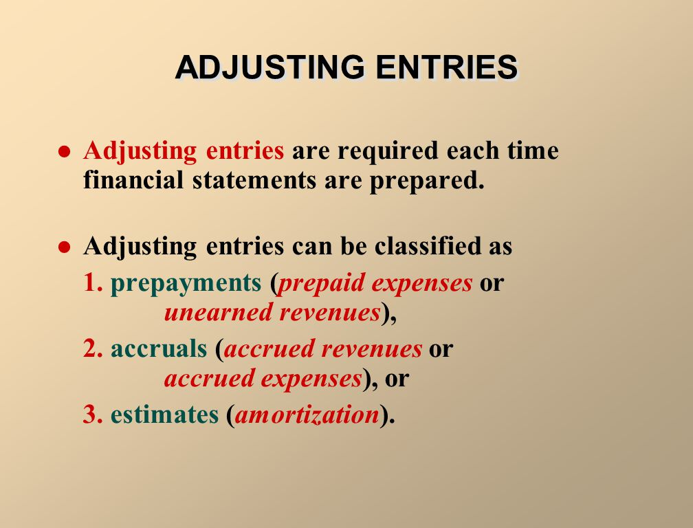 ILLUSTRATION 3-3 TRIAL BALANCE The Trial Balance is analysed to determine the need for adjusting entries.