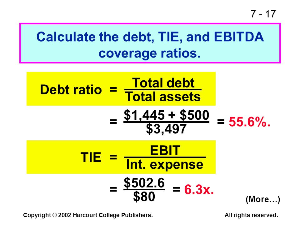 7 - 17 Copyright © 2002 Harcourt College Publishers.All rights reserved. Calculate the debt, TIE, and EBITDA coverage ratios. Total debt Total assets