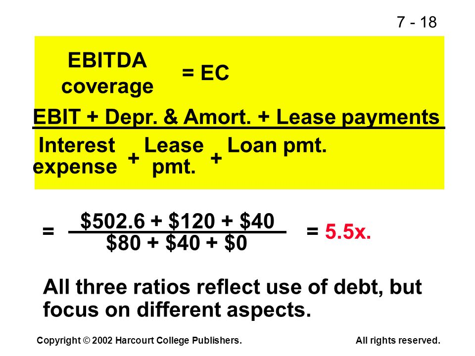7 - 18 Copyright © 2002 Harcourt College Publishers.All rights reserved. All three ratios reflect use of debt, but focus on different aspects. EBITDA
