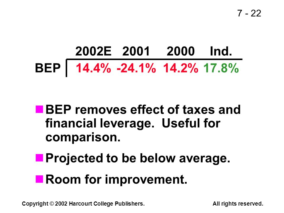 7 - 22 Copyright © 2002 Harcourt College Publishers.All rights reserved. BEP removes effect of taxes and financial leverage. Useful for comparison. Pr