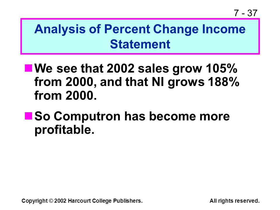 7 - 37 Copyright © 2002 Harcourt College Publishers.All rights reserved. Analysis of Percent Change Income Statement We see that 2002 sales grow 105%
