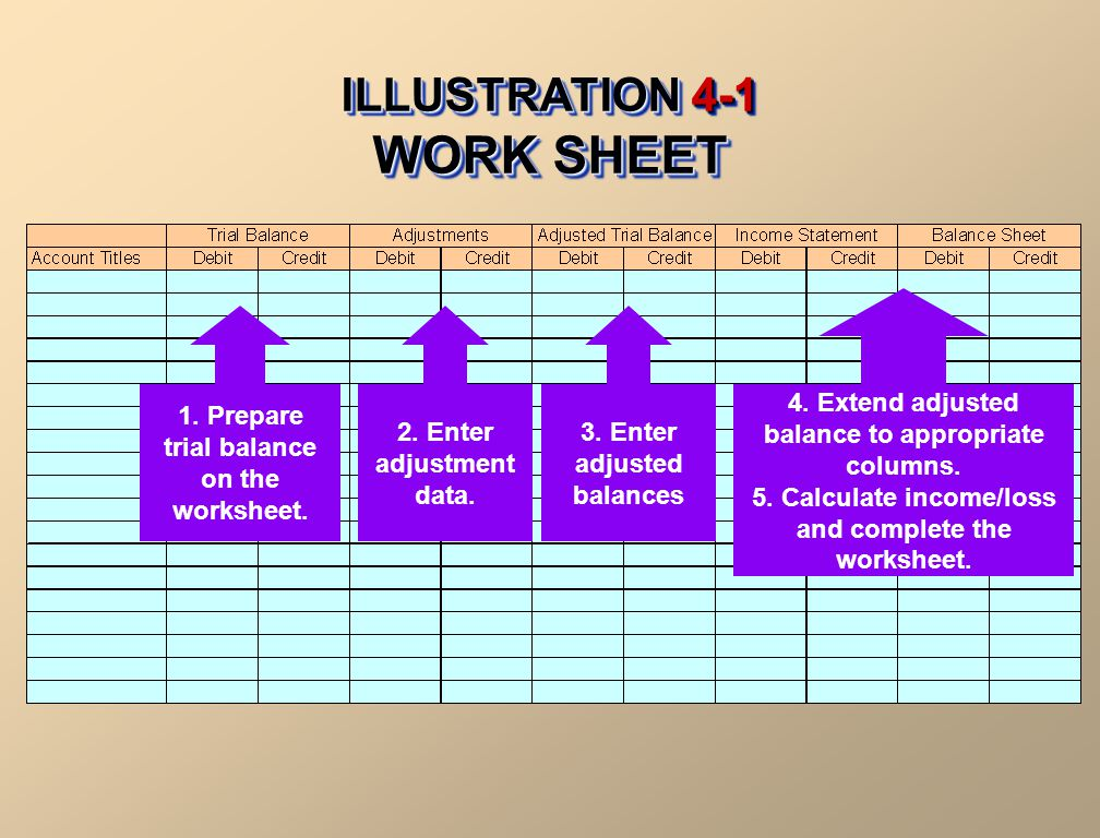 A work sheet is a multiple-column form that may be used in the adjustment process and in preparing financial statements. It is a working tool or a sup