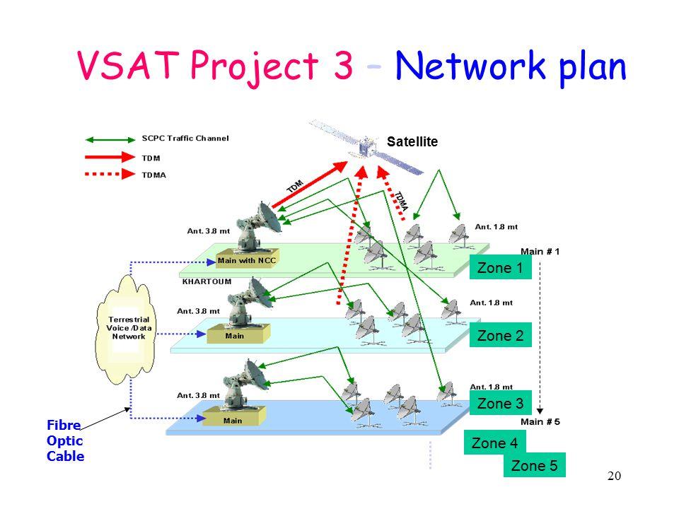 20 VSAT Project 3 – Network plan Satellite Zone 1 Zone 2 Zone 3 Zone 4 Zone 5 Fibre Optic Cable