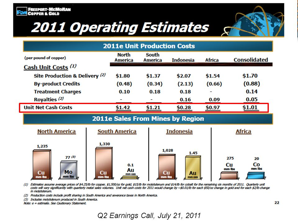Q2 Earnings Call, July 21, 2011