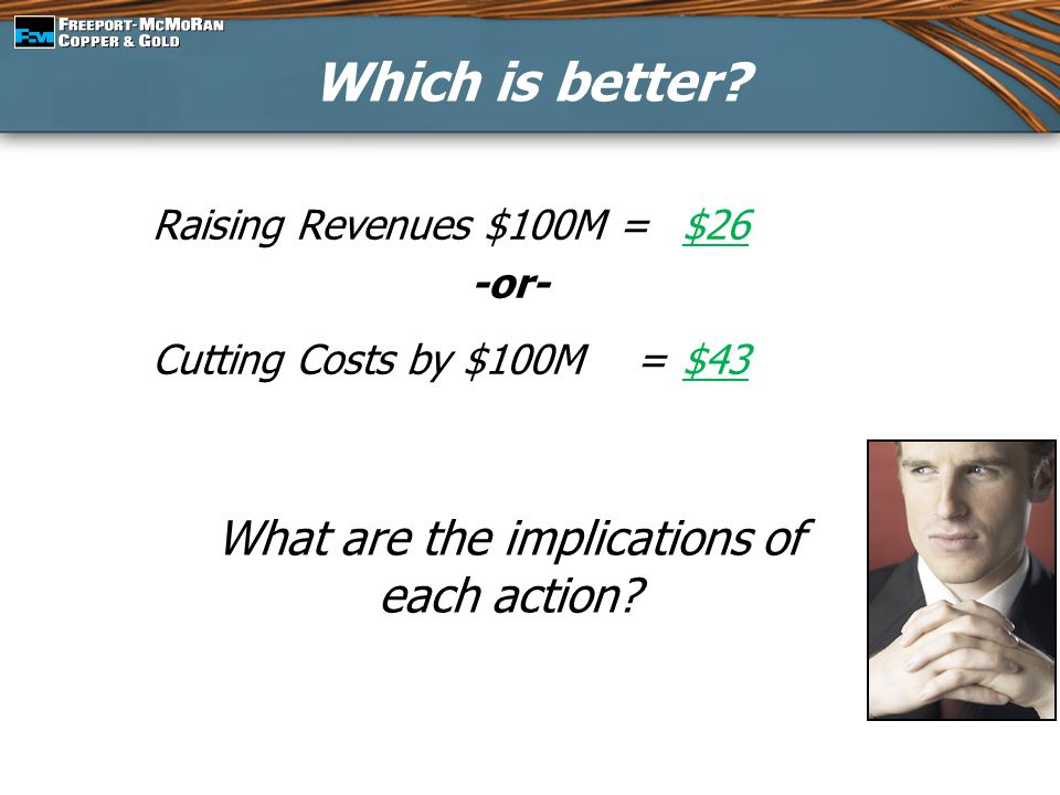 Raising Revenues $100M =$26 -or- Cutting Costs by $100M =$43 What are the implications of each action? Which is better?