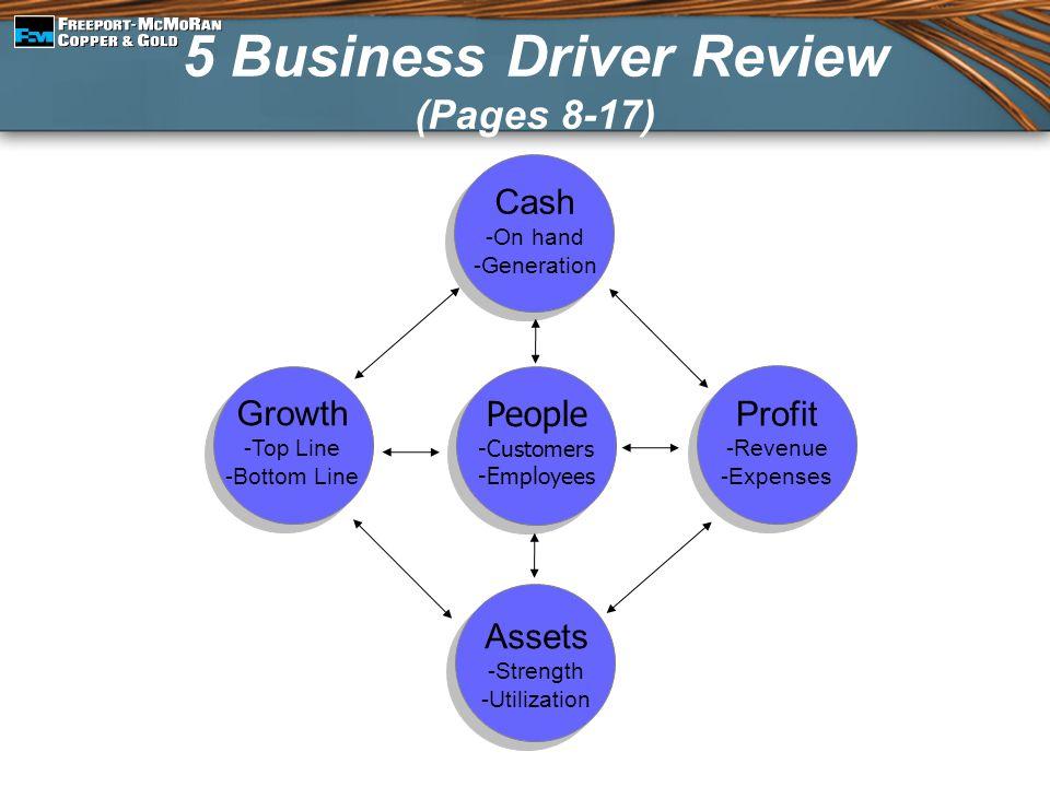 5 Business Driver Review (Pages 8-17) Cash -On hand -Generation Assets -Strength -Utilization Growth -Top Line -Bottom Line Profit -Revenue -Expenses