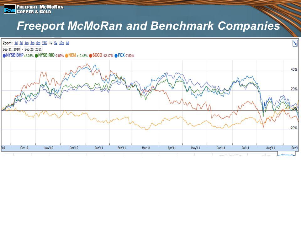 Freeport McMoRan and Benchmark Companies