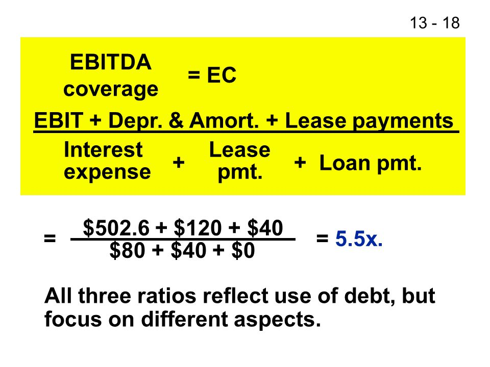 13 - 18 All three ratios reflect use of debt, but focus on different aspects.