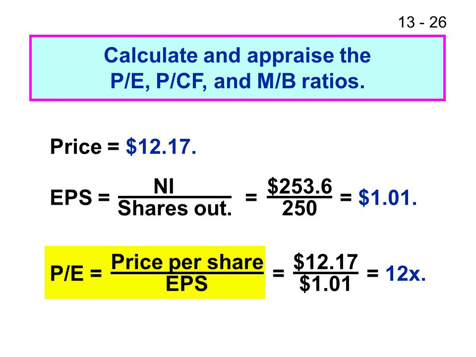 13 - 26 Calculate and appraise the P/E, P/CF, and M/B ratios.