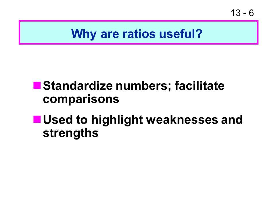 13 - 27 Industry P/E Ratios IndustryTicker*P/E BankingSTI17.6 SoftwareMSFT33.0 DrugPFE31.7 Electric UtilitiesDUK13.7 SemiconductorsINTC57.5 SteelNUE28.1 TobaccoMO12.3 Water UtilitiesCFT21.8 S&P 500 30.4 *Ticker is for typical firm in industry, but P/E ratio is for the industry, not the individual firm.