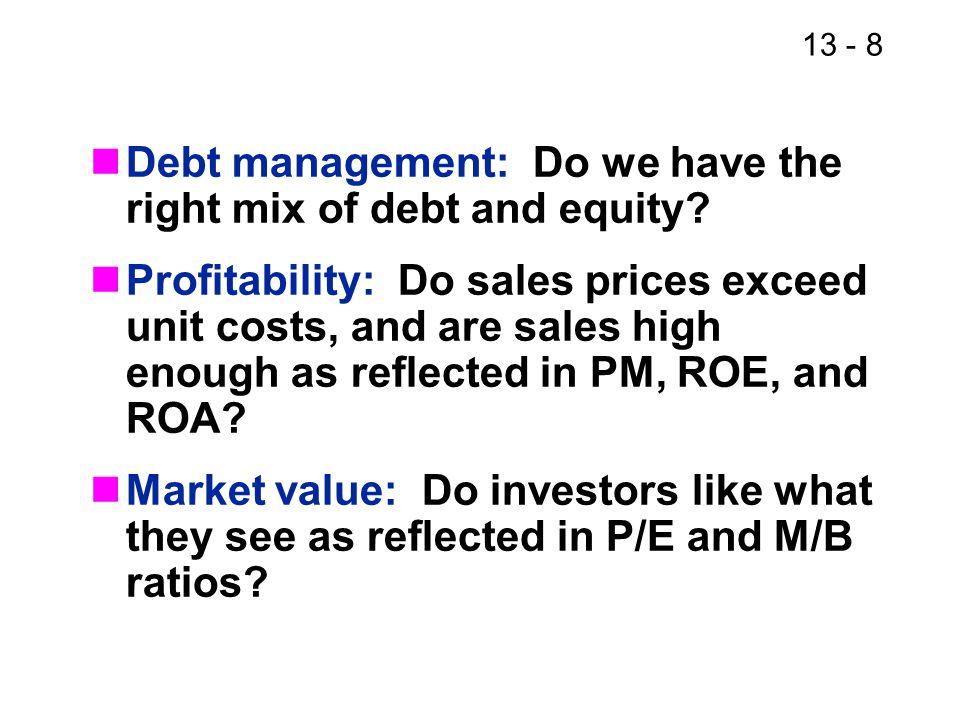 13 - 29 Com.equity Shares out. BVPS= = = $7.91. $1,977 250 Mkt.