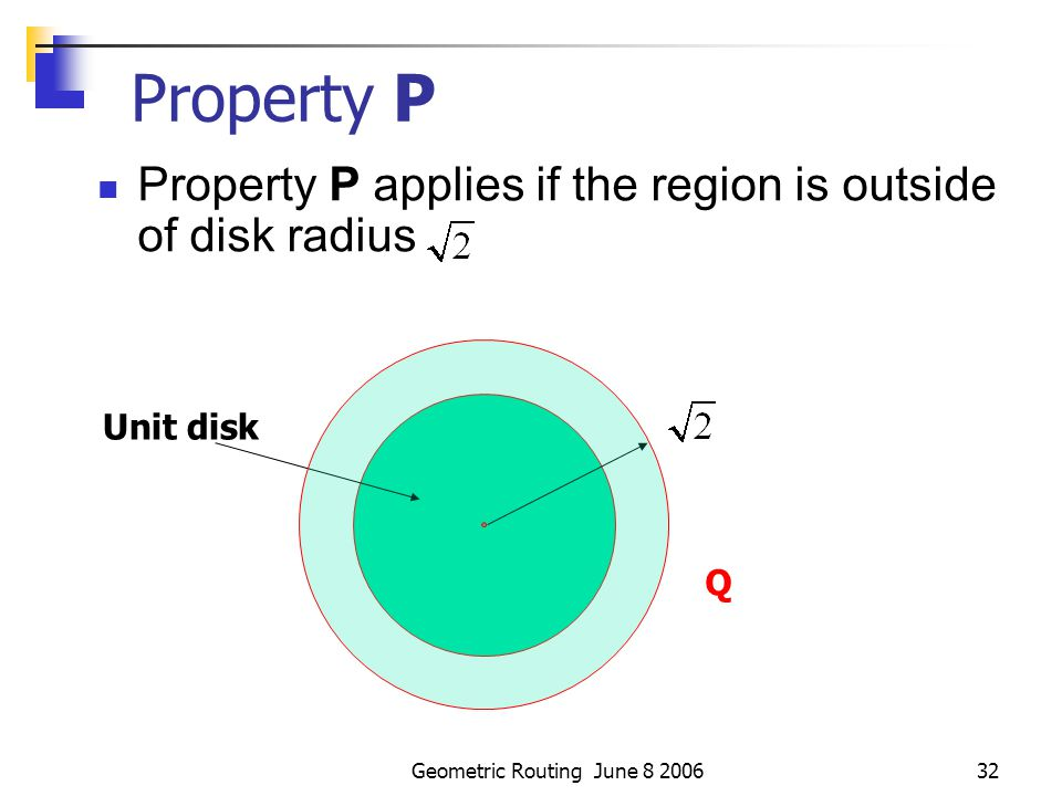 Geometric Routing June 8 200631 Desired Property P Again 1.No two discs intersect more than once along their border inside a region Q 2.No Two discs are tangent inside the a region Q 3.A disk intersect exactly twice along their border with Q 1 3