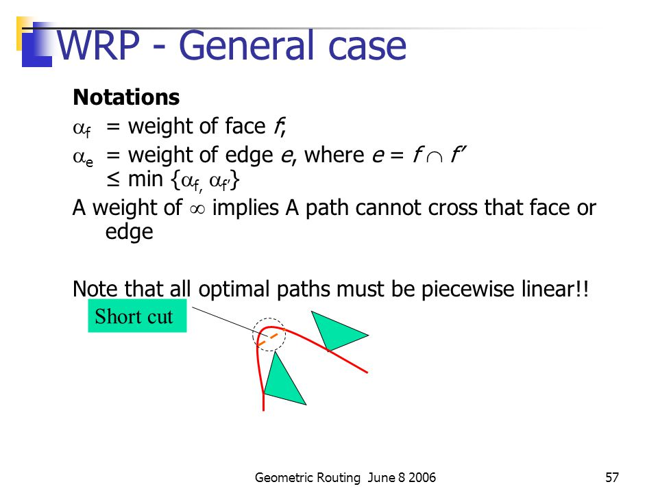 Geometric Routing June 8 200656 WRP - General case Input Planar straight line subdivision is specified by faces, vertices, and edges Two points s and t, source and destination, respectively Assumption - all faces are triangles - s and t are vertices Output  -optimal path from s to t is specified by users path within a factor of (1+  ) from the optimal