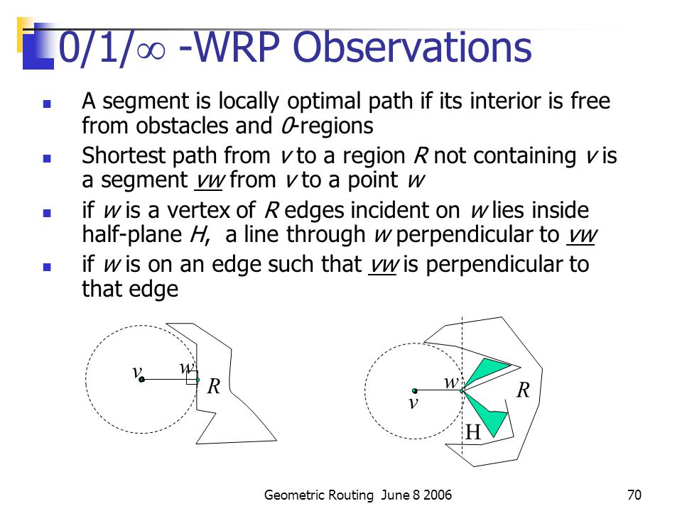 Geometric Routing June 8 200669 0/1/  - Least risk paths Find a least risk path in a polygon with k threats - risk  distance in the view of threat - threats have unlimited range of line of sight Treat exterior boundary as  -region Treat line of sight as 1-region Those not visible to any threat as 0- region