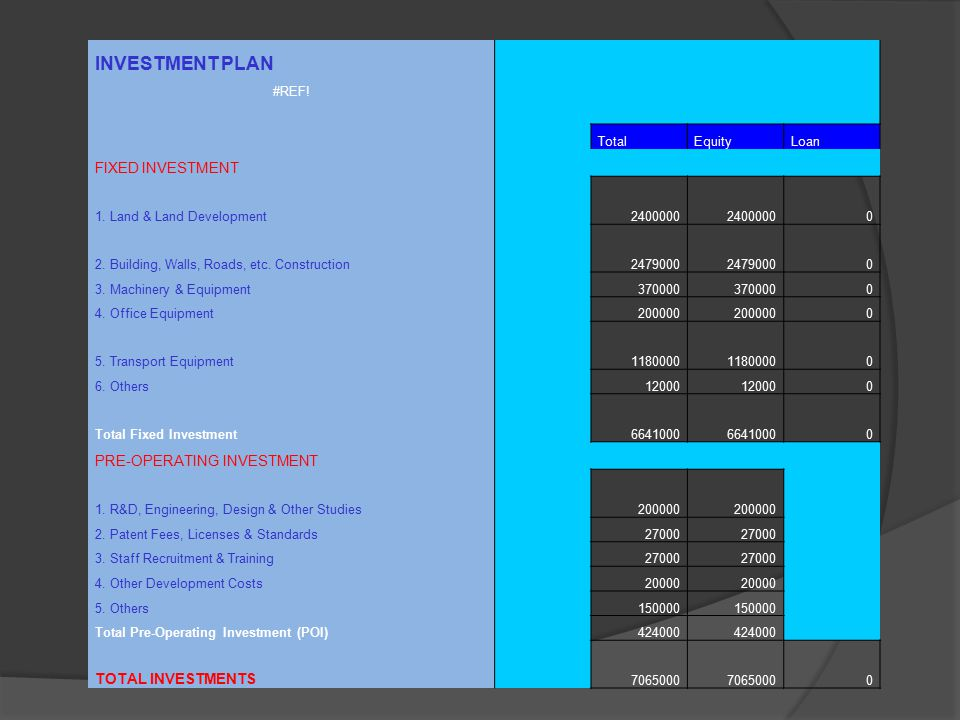 INVESTMENT PLAN #REF. TotalEquityLoan FIXED INVESTMENT 1.