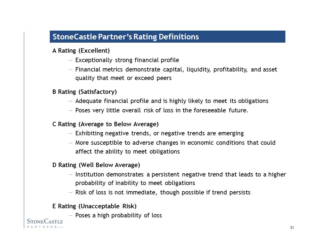 31 StoneCastle Partner's Rating Definitions A Rating (Excellent) —Exceptionally strong financial profile —Financial metrics demonstrate capital, liquidity, profitability, and asset quality that meet or exceed peers B Rating (Satisfactory) —Adequate financial profile and is highly likely to meet its obligations —Poses very little overall risk of loss in the foreseeable future.