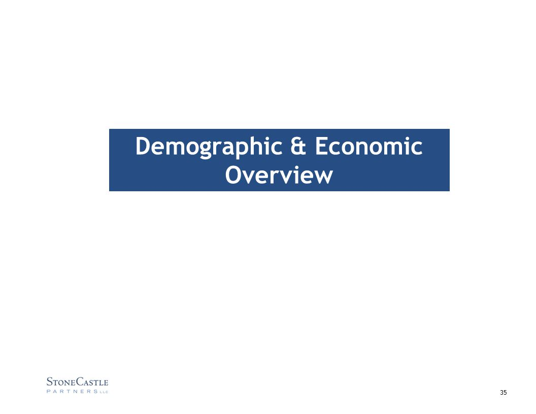 35 Demographic & Economic Overview