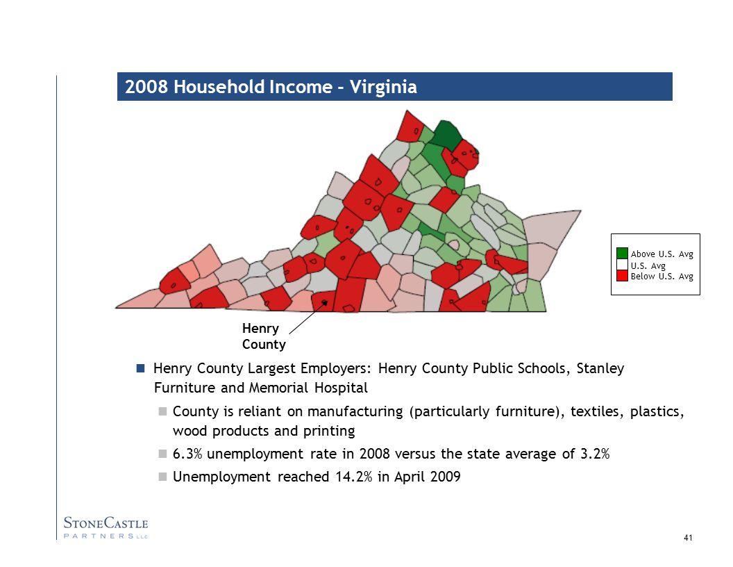 41 2008 Household Income - Virginia U.S.Avg Above U.S.